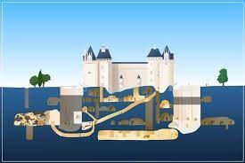 Un château sous un château